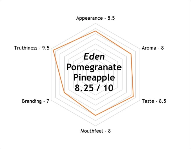 eden pomegranate pineapple