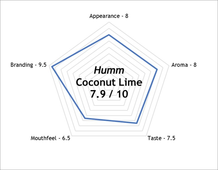 humm coconut lime