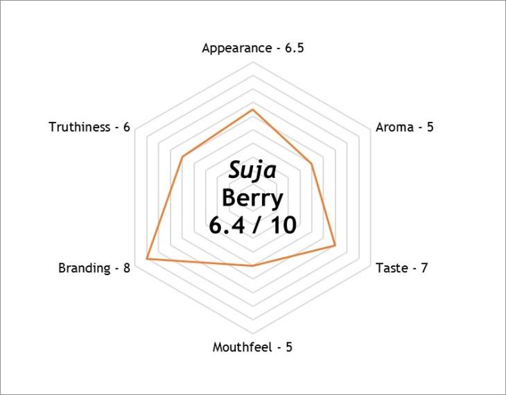 suja berry