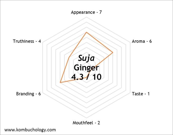 suja ginger